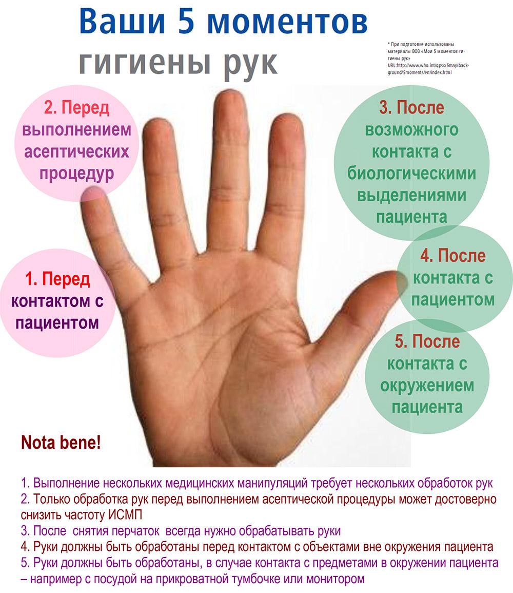 Гигиеническая обработка рук медперсонала схема5